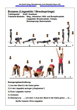Circuit Training exercise Zirkeltraining Übung Burpees